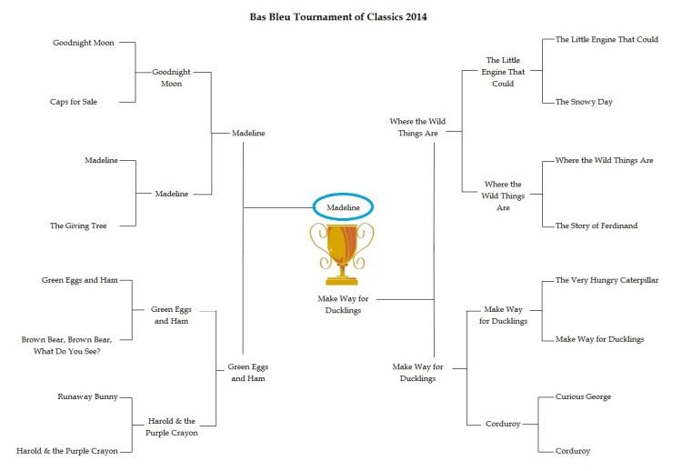 2014 Championship
