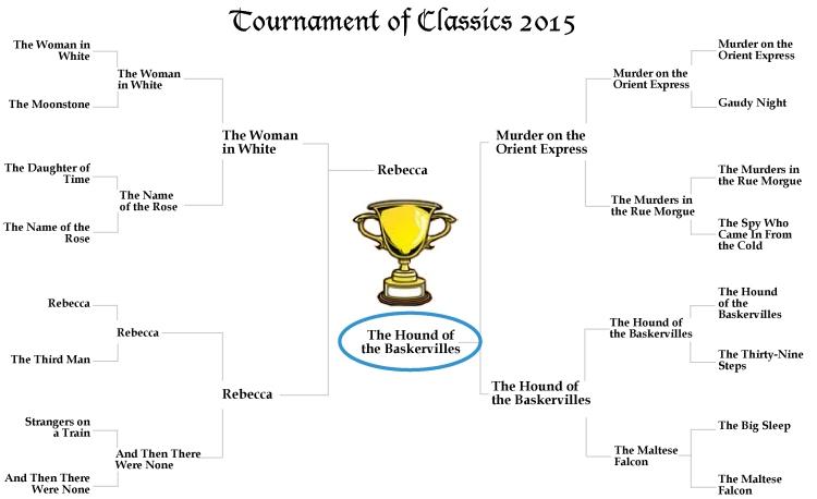 2015 bracket championship